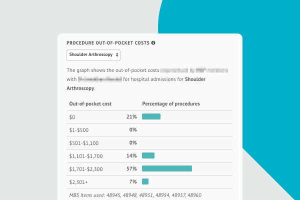 Feature Release: Procedure-level out-of-pocket cost data now available to patients and GPs